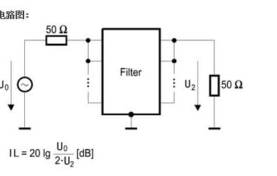 滤波器内置共模电流补偿阻流圈