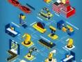 未来的智能工厂——为工业4.0打下技术基础