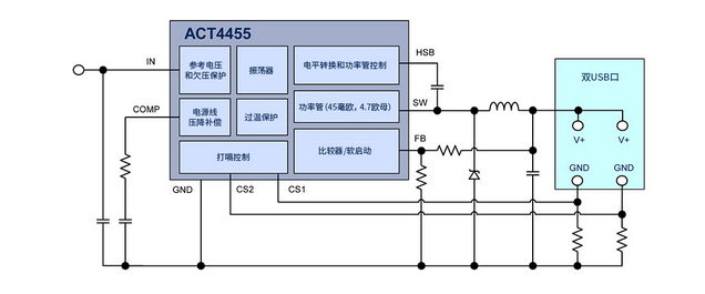 双usb车载充电器的简化应用电路