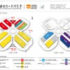 2021上海工博会|节能环保与工业配套展